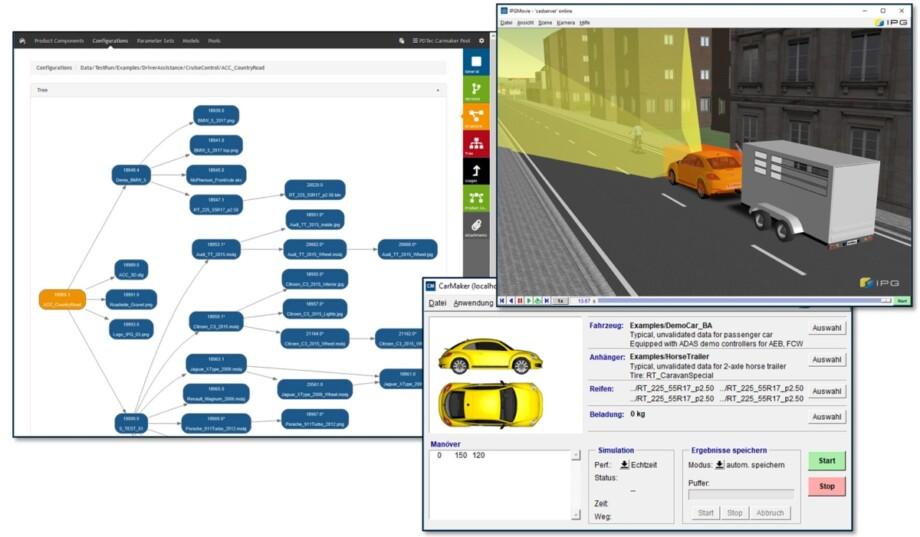 Simulationsdatenmanagement: Mehr Übersicht im virtuellen Fahrversuch