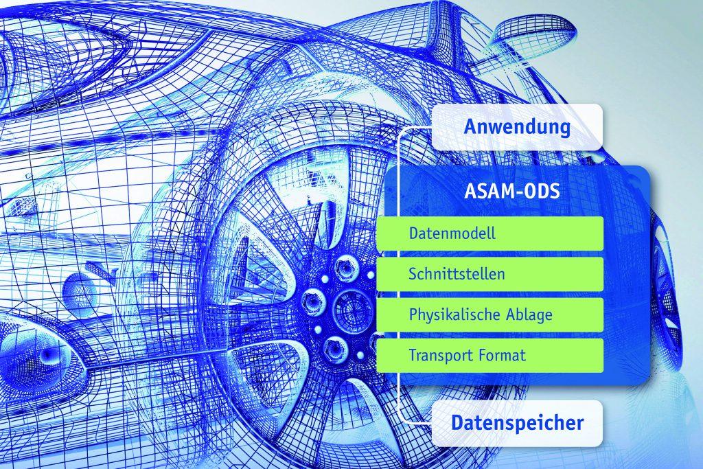 de_2013_04_601_mdm_digital_engineering_auto_konstruktion
